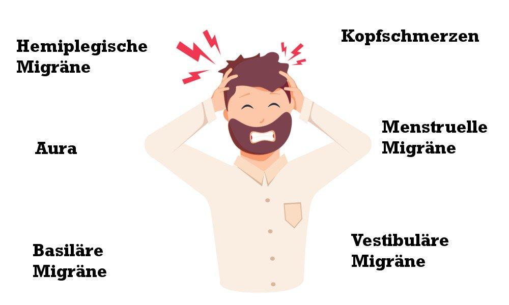 CBD gegen Migräne